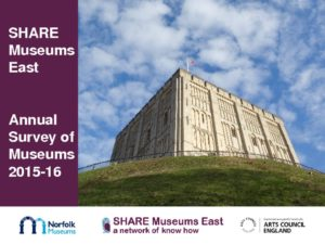 thumbnail of Share-Museums-East-Annual-Museums-Survey-2015-16