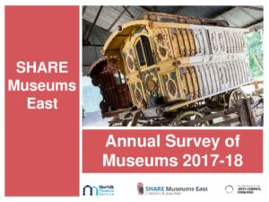 thumbnail of FINAL Share Museums East Annual Museums Survey 17-18