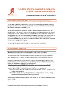 thumbnail of Funders offering support in response to the Coronavirus pandemic – 24.03.20